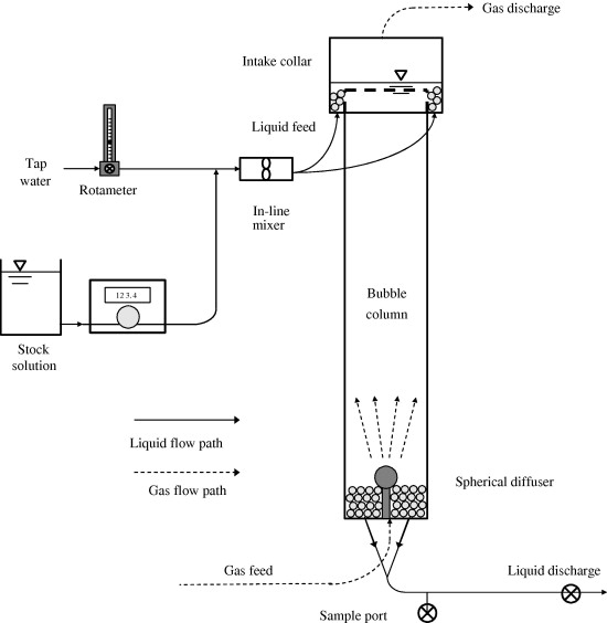 on dynamic king vfd schematic diagram