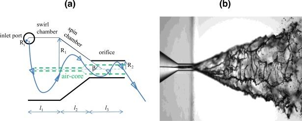 Liquid flow in a simplex swirl nozzle - ScienceDirect