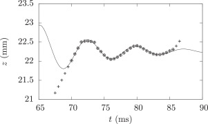 Effects of gravity level on bubble detachment, rise, and
