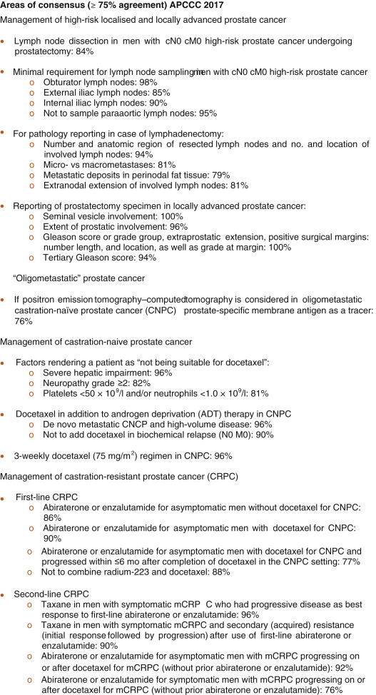 Management Of Patients With Advanced Prostate Cancer The Report Of