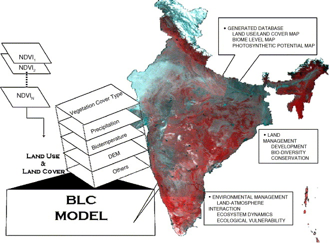 Biome mapping in India using vegetation type map derived using