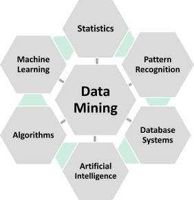 Data mining and linked open data – New perspectives for data