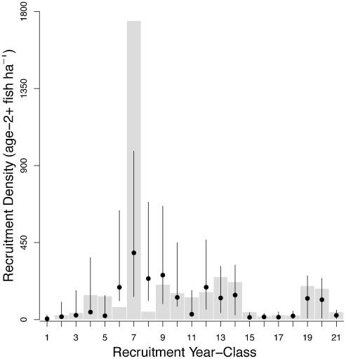 A length-based mark-recapture model for estimating abundance and