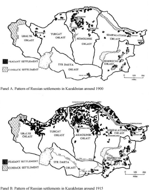 Colonization And Changing Social Structure Evidence From Kazakhstan