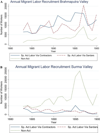 Reputational Consequences of Labor Coercion: Evidence from Assam's