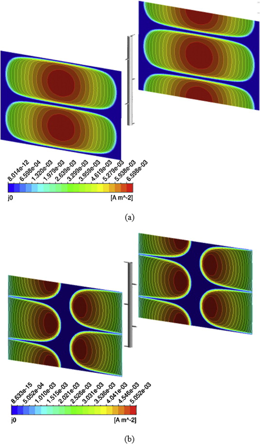 Simulation of the electric field in wire-plate type