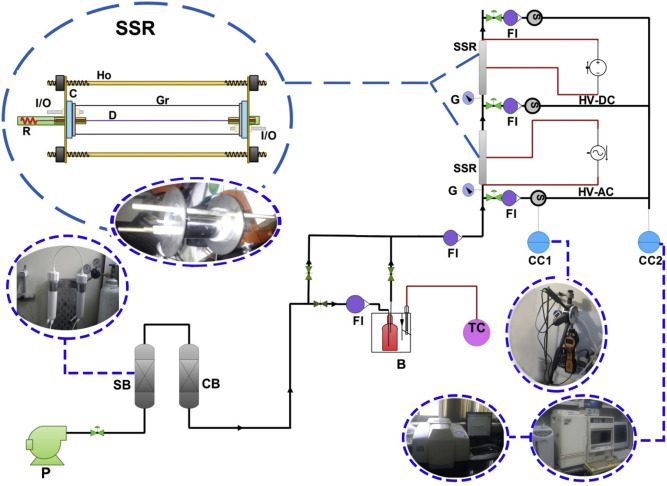 wiring dc ssr along stc 1000 wiring diagram moreover wiring dc ssr along stc 1000 wiring diagram moreover decomposition of benzene using wire tube