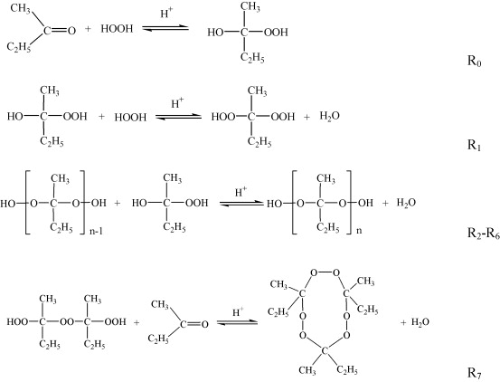 Continuous synthesis of methyl ethyl ketone peroxide in a
