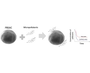 Adsorption of steroid micropollutants on polymer-based spherical