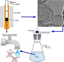 Removal of phenol and chlorine from wastewater using steam