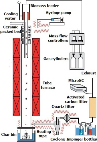Removal of phenol and chlorine from wastewater using steam activated