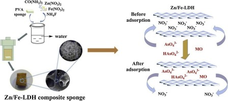Recyclable polyvinyl alcohol sponge containing flower-like layered