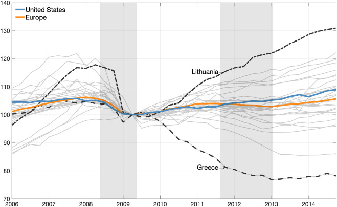 Austerity in the aftermath of the great recession