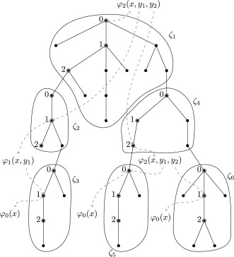 Characterizing Weighted Mso For Trees By Branching Transitive