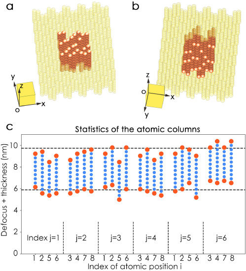 Feasible atomic-resolution electron tomography for general crystal