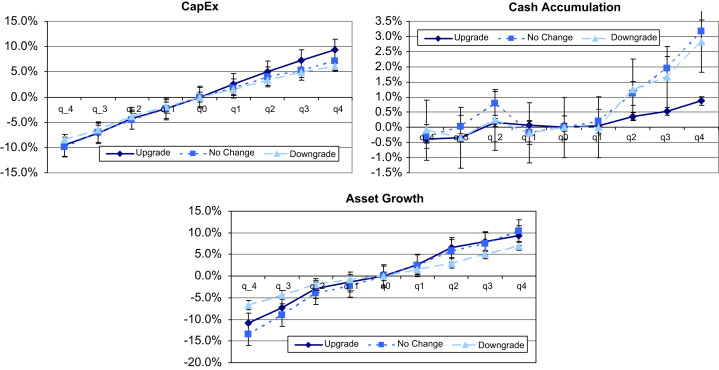 Information asymmetry and firms' credit market access: Evidence from
