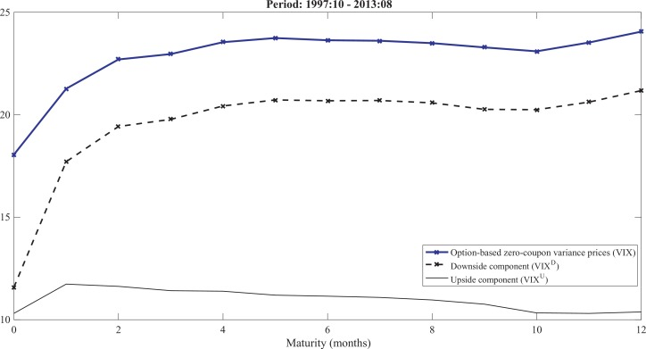 The price of variance risk - ScienceDirect
