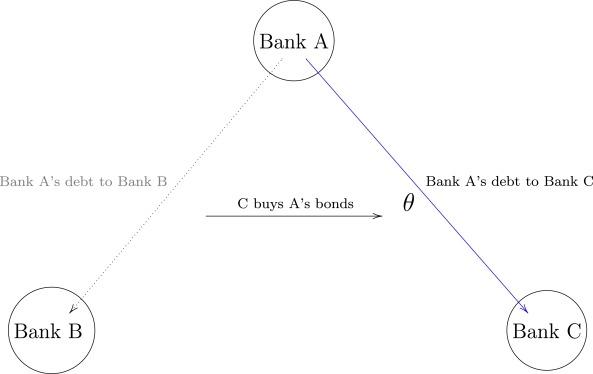 Self liquidating debt definitions