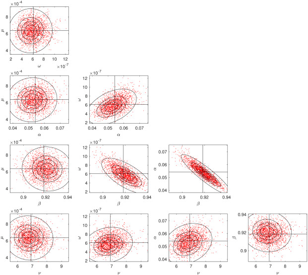 Sequentially adaptive Bayesian learning algorithms for