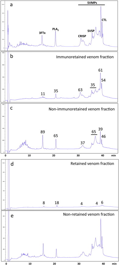 What killed karl patterson schmidt combined venom gland fig 4 fandeluxe Choice Image