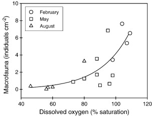 Sediment–water exchange of methylmercury determined from