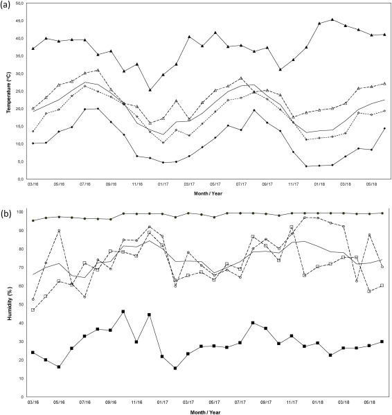 Effects Of The Size Of Papaya Carica Papaya L Seedling With Early Determination Of Sex On The Yield And The Quality In A Greenhouse Cultivation In Continental Europe Sciencedirect