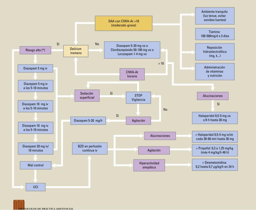 Hipertensión de rebote después del programa de abstinencia de clonidina