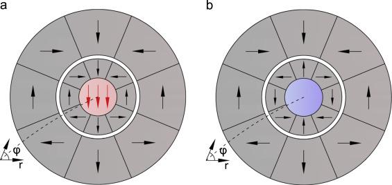 Design of nested Halbach cylinder arrays for magnetic