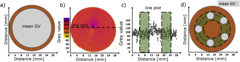 Calibration standard of body tissue with magnetic nanocomposites for fig 7 fandeluxe Gallery
