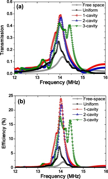 Field-focused reconfigurable magnetic metamaterial for