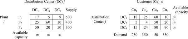 writing dissertation books education