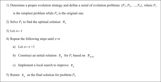 A problem evolution algorithm with linear programming for