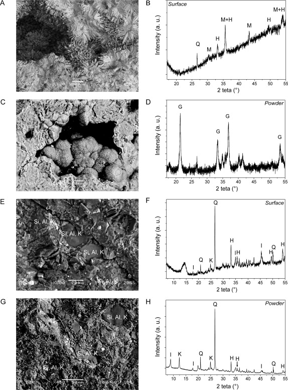 a5ac90ee5f1f Ochre resources from the Middle Stone Age sequence of Diepkloof Rock ...