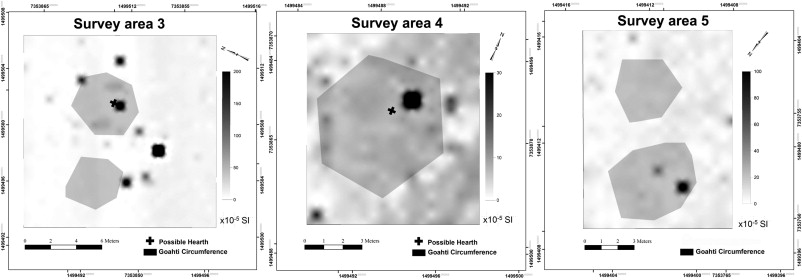Archaeological prospection of a high altitude Neolithic site