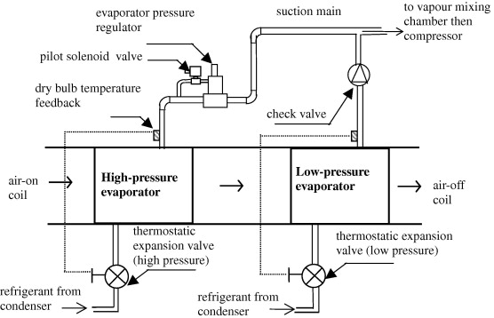 Advances in heat pump systems: A review - ScienceDirect