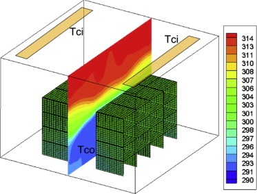 Simulation of a temperature adaptive control strategy for an