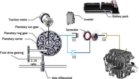adaptive pontryagin s minimum principle supervisory controller rh sciencedirect com
