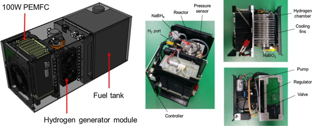 Compact PEM fuel cell system combined with all-in-one hydrogen