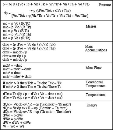Experimental and numerical study of a micro-cogeneration