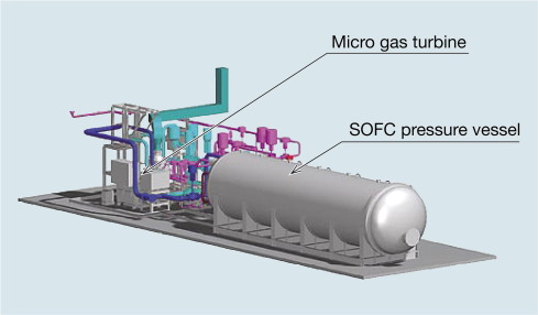 Hybrid solid oxide fuel cells–gas turbine systems for