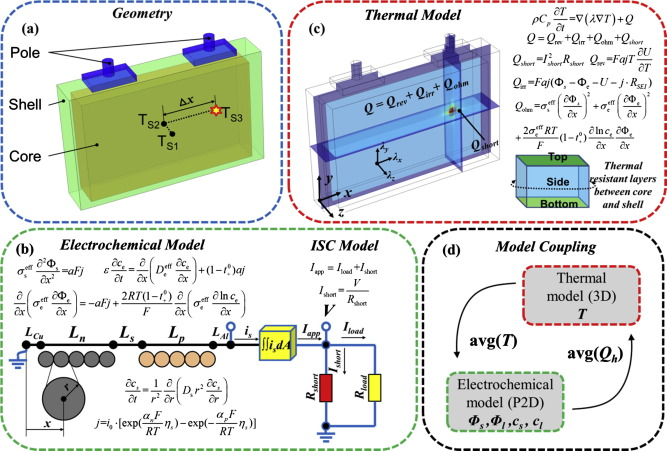 online internal short circuit detection for a large format lithium rh sciencedirect com