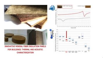Innovative mineral fiber insulation panels for buildings