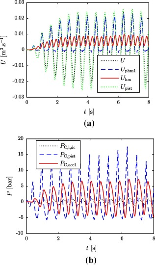 Working Fluid Selection And Performance Investigation Of A Two Phase  Single Reciprocating Piston Heat Conversion Engine   ScienceDirect