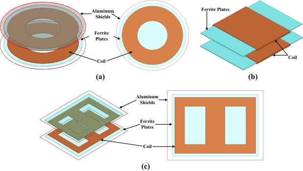 A review of wireless power transfer for electric vehicles