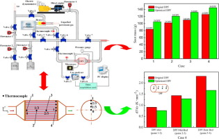 Multidisciplinary design optimization of the diesel