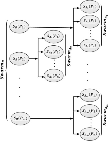 Modeling A Novel Cchp System Including Solar And Wind Renewable