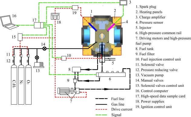 Ignition and combustion characteristics of n-pentanol–diesel