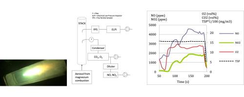 Rosemount Wiring Diagram on