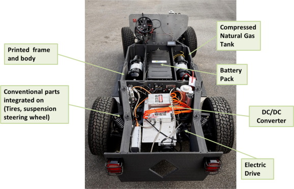 Development of a range-extended electric vehicle powertrain