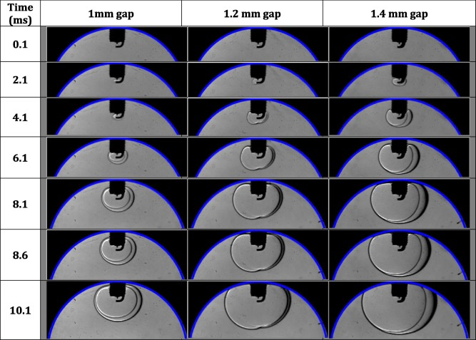 Impact of spark plug gap on flame kernel propagation and engine